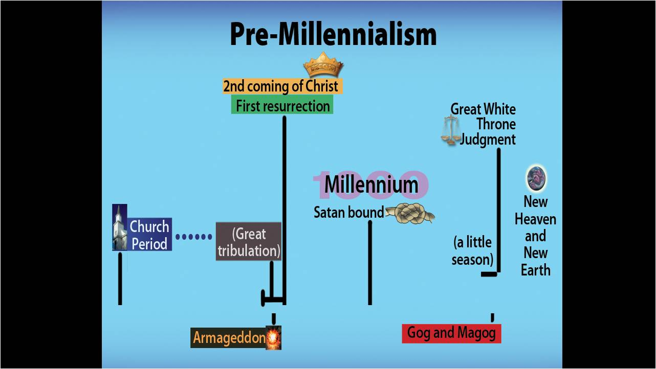Expecting the End: Millennialism in Social and Historical Context